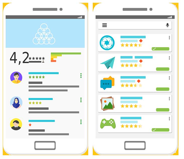 app store optimization agency
