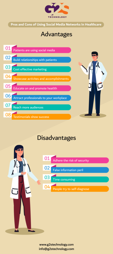 Pros and Cons of Social Media in healthcare